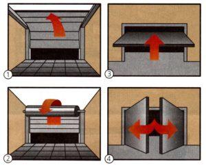 Подъемные и распашные ворота: какие надежнее для гаража